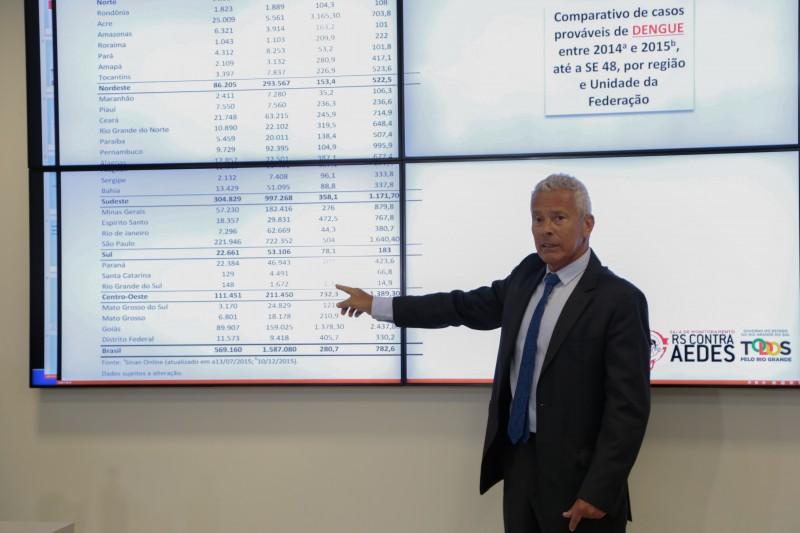 Sala de monitoramento e aplicativo para celular foram apresentados nesta sexta-feira