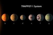 Astrônomos encontram sistema com 7 planetas de porte similar ao da Terra