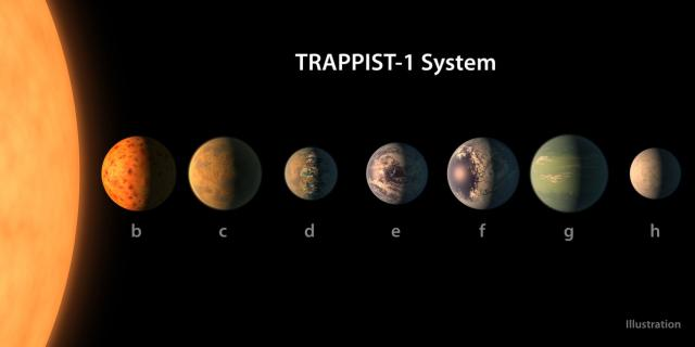 Ilustração da NASA para reproduzir o sistema solar com os sete exoplanetas
