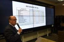 RS tem queda no número de latrocínios e homicídios nos primeiros meses de 2018