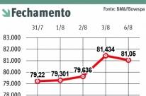 Ibovespa tem correção e registra queda de 0,47%