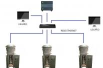 Solução gaúcha monitora metereologia de usinas da Vale