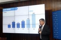 Banrisul lucra R$ 505,9 milhões no semestre