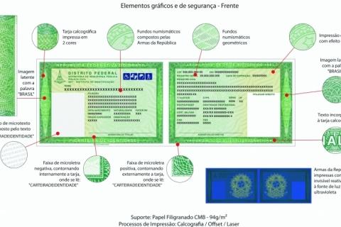 TSE vai definir primeiras cidades que vão emitir Documento Nacional de Identificação