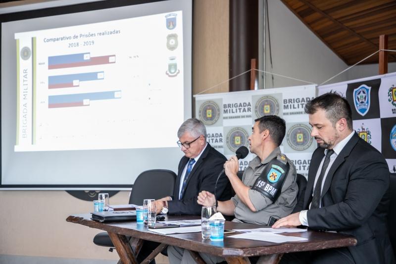 Estatísticas apresentadas pelas forças de segurança mostraram queda em diversos índices de criminalidade