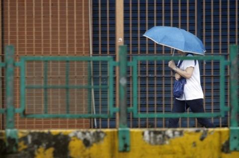 Final de semana será de tempo instável no Rio Grande do Sul