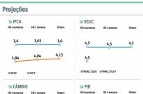 Superávit comercial em 2020 cai para US$ 38,20 bi