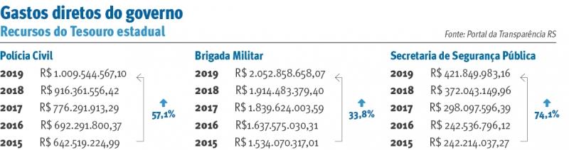 {'nm_midia_inter_thumb1':'https://www.jornaldocomercio.com/_midias/jpg/2020/01/30/206x137/1_arte_geral_1-8966443.jpg', 'id_midia_tipo':'2', 'id_tetag_galer':'', 'id_midia':'5e33641585416', 'cd_midia':8966443, 'ds_midia_link': 'https://www.jornaldocomercio.com/_midias/jpg/2020/01/30/arte_geral_1-8966443.jpg', 'ds_midia': ' ', 'ds_midia_credi': ' ', 'ds_midia_titlo': ' ', 'cd_tetag': '1', 'cd_midia_w': '800', 'cd_midia_h': '212', 'align': 'Left'}