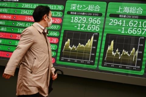 Bolsas asiáticas caem majoritariamente após PIB dos EUA, mas PMI anima chinesas