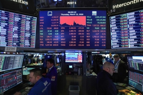 Bolsas de Nova Iorque fecham em baixa, com incerteza de retomada e tensão EUA/China