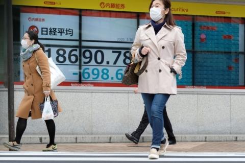 Espera por estímulos e vacinas impulsionam bolsas da Ásia; Seul cai com covid-19