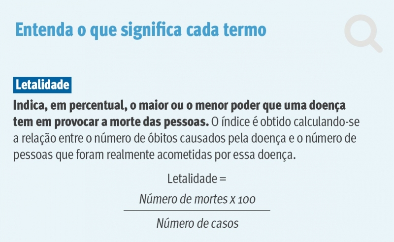 {'nm_midia_inter_thumb1':'https://www.jornaldocomercio.com/_midias/jpg/2020/05/21/206x137/1_letalidade-9062346.jpg', 'id_midia_tipo':'2', 'id_tetag_galer':'', 'id_midia':'5ec71fa759f5e', 'cd_midia':9062346, 'ds_midia_link': 'https://www.jornaldocomercio.com/_midias/jpg/2020/05/21/letalidade-9062346.jpg', 'ds_midia': 'Indicadores sobre a pandemia', 'ds_midia_credi': 'ARTE JULIANO BRUNI/JC', 'ds_midia_titlo': 'Indicadores sobre a pandemia', 'cd_tetag': '1', 'cd_midia_w': '800', 'cd_midia_h': '492', 'align': 'Left'}