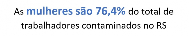 {'nm_midia_inter_thumb1':'https://www.jornaldocomercio.com/_midias/jpg/2020/08/18/206x137/1_ger___percentual_de_mulheres_entre_profissionais_da_saude_infectados_com_coronavirus_no_rs-9118594.jpg', 'id_midia_tipo':'2', 'id_tetag_galer':'', 'id_midia':'5f3bd1941639c', 'cd_midia':9118594, 'ds_midia_link': 'https://www.jornaldocomercio.com/_midias/jpg/2020/08/18/ger___percentual_de_mulheres_entre_profissionais_da_saude_infectados_com_coronavirus_no_rs-9118594.jpg', 'ds_midia': 'Percentual de mulheres entre profissionais da saúde infectados com o novo coronavírus no RS', 'ds_midia_credi': 'Arte/JC', 'ds_midia_titlo': 'Percentual de mulheres entre profissionais da saúde infectados com o novo coronavírus no RS', 'cd_tetag': '1', 'cd_midia_w': '800', 'cd_midia_h': '154', 'align': 'Left'}