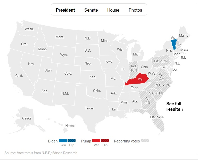 Trump vence em Kentucky; Biden leva Vermont